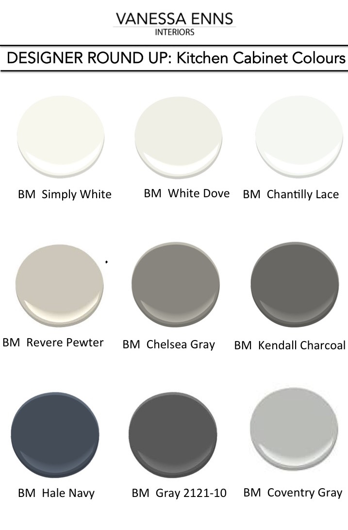 Vanessa Enns Interiors Designer Round Up Kitchen Cabinet Colours